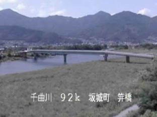 水位 千曲 川 千曲川 柏尾橋水位局の水位情報